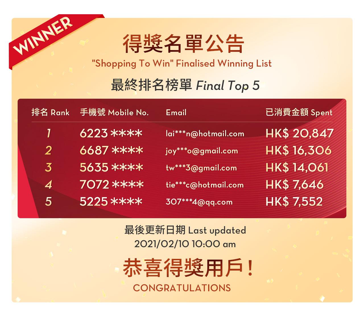 Winners Table-1
